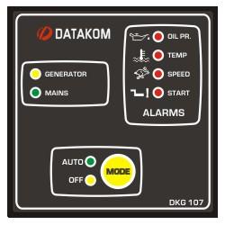 DKG-107